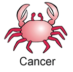 Horoscope: Cancer
